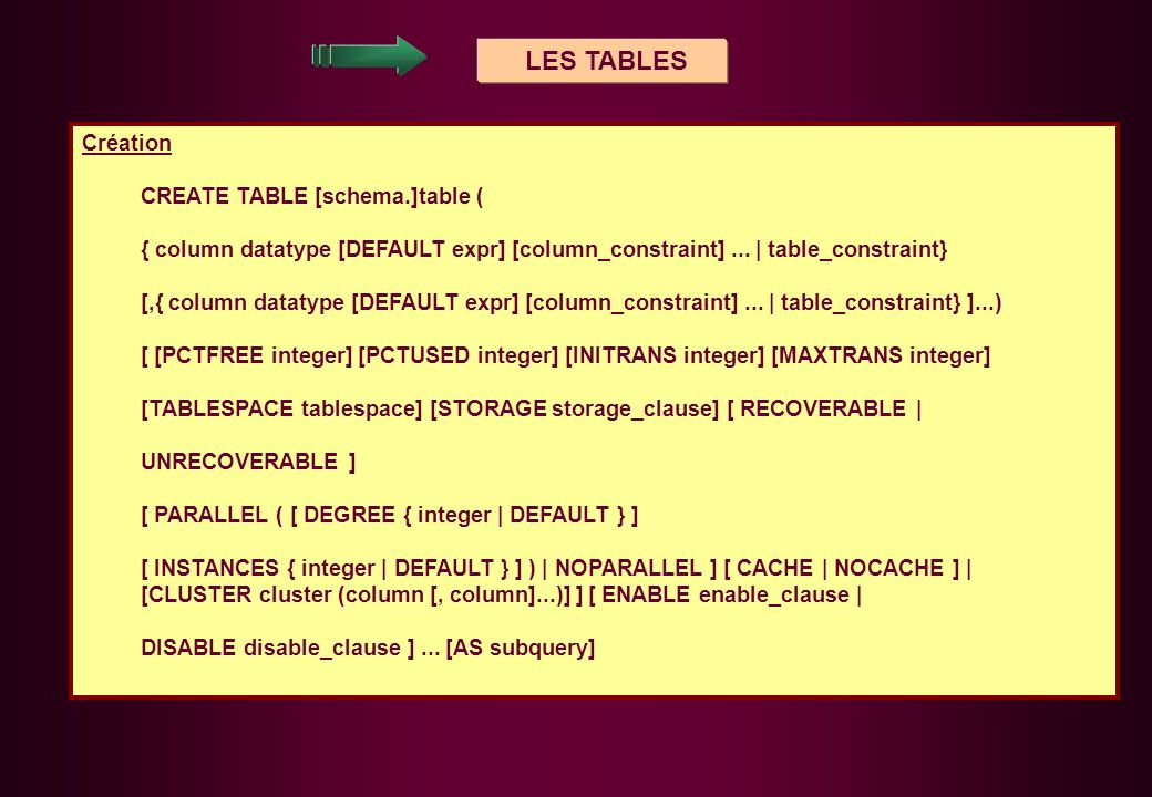 LES TABLES Création CREATE TABLE [schema.]table (